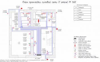 Проект - План силовой сети - Этаж 1