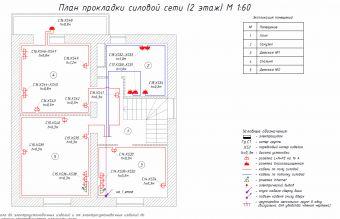Проект - План силовой сети - Этаж 2