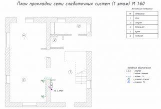 Проект - План слаботочных систем - Этаж 1