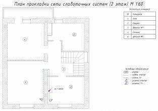 Проект - План слаботочных систем - Этаж 2