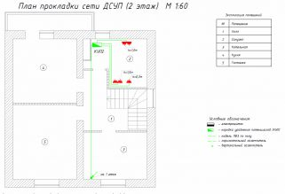 Проект - План сети ДСУП - Этаж 2